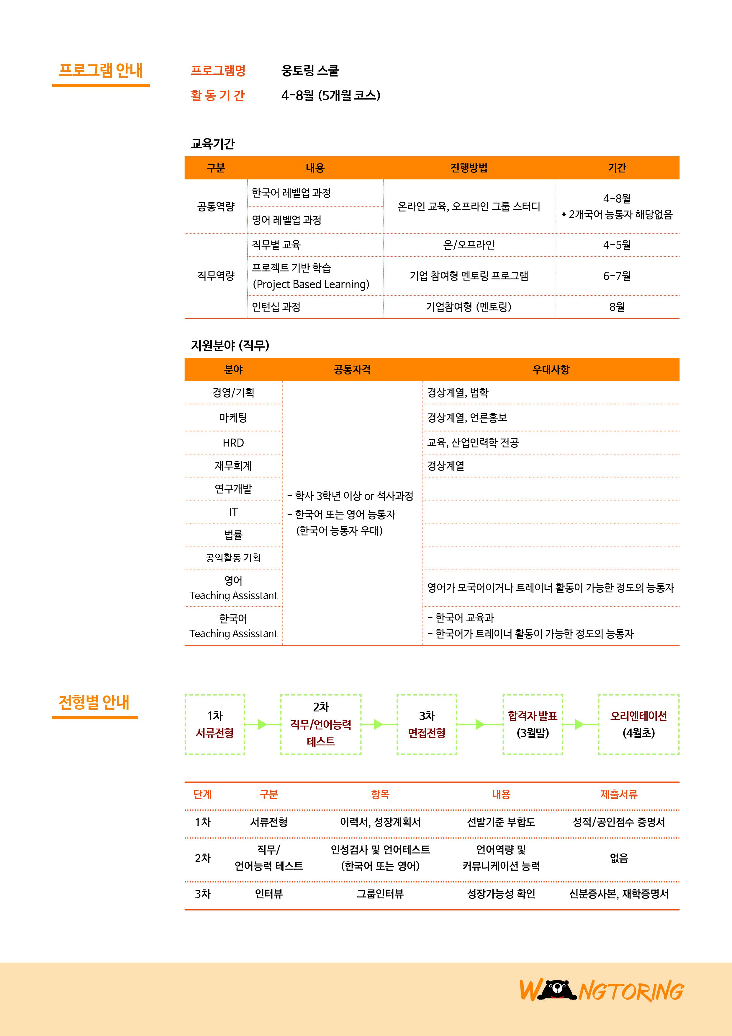 2018 대웅재단 웅토링 스쿨_A4_20180219(2)